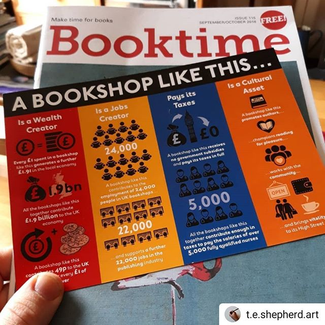 #Repost @t.e.shepherd.art • • • • • It occurs to me that these stats are exactly online with the ethos behind my own #bookloversguidetobookshops…